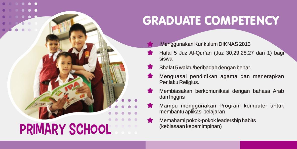 SIT Auladi palembang graduate2